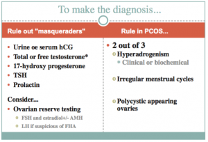 Polycystic Ovary Syndrome – A Simplified Approach to Diagnosis